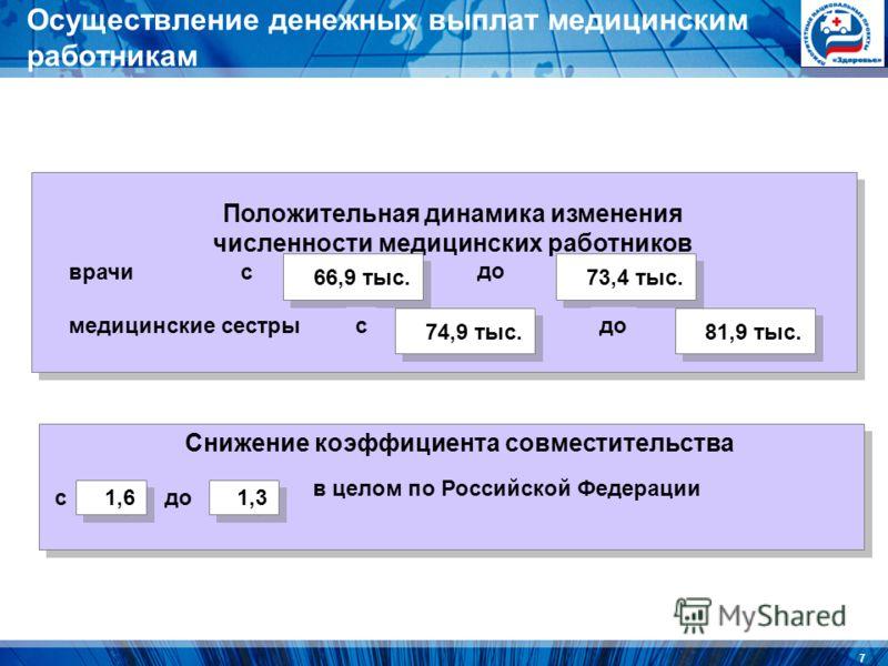 7 Осуществление денежных выплат медицинским работникам Положительная динамика изменения численности медицинских работников Положительная динамика изменения численности медицинских работников врачи медицинские сестры 66,9 тыс. 73,4 тыс. 74,9 тыс. 81,9