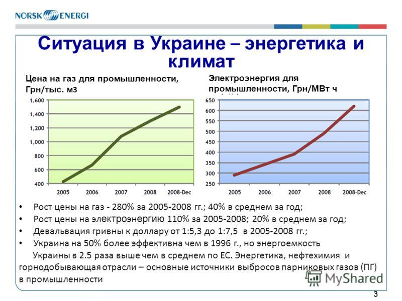 3 3 Ситуация в Украине – энергетика и климат Цена на газ для промышленности, Грн / тыс. м 3 Электроэнергия для промышленности, Грн / МВт ч Рост цены на газ - 280% за 2005-2008 гг.; 40% в среднем за год; Рост цены на эл ектро эн ергию 110% за 2005-200