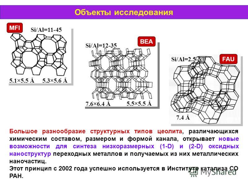 Объекты исследования Большое разнообразие структурных типов цеолита, различающихся химическим составом, размером и формой канала, открывает новые возможности для синтеза низкоразмерных (1-D) и (2-D) оксидных наноструктур переходных металлов и получае