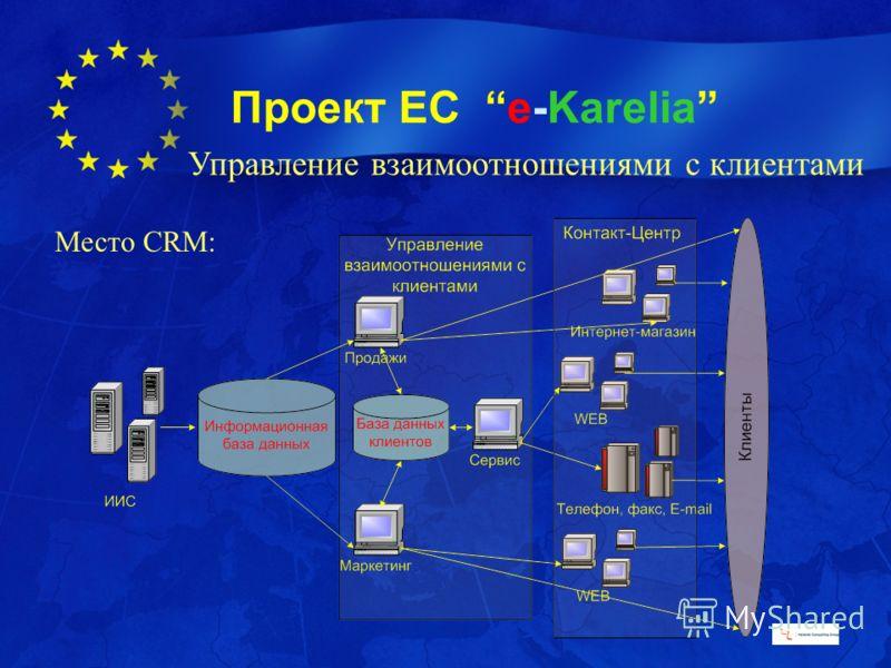 Проект ЕС e-Karelia Место CRM: Управление взаимоотношениями с клиентами