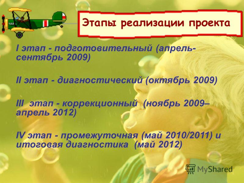 Этапы реализации проекта I этап - подготовительный (апрель- сентябрь 2009) II этап - диагностический (октябрь 2009) III этап - коррекционный (ноябрь 2009– апрель 2012) IV этап - промежуточная (май 2010/2011) и итоговая диагностика (май 2012)