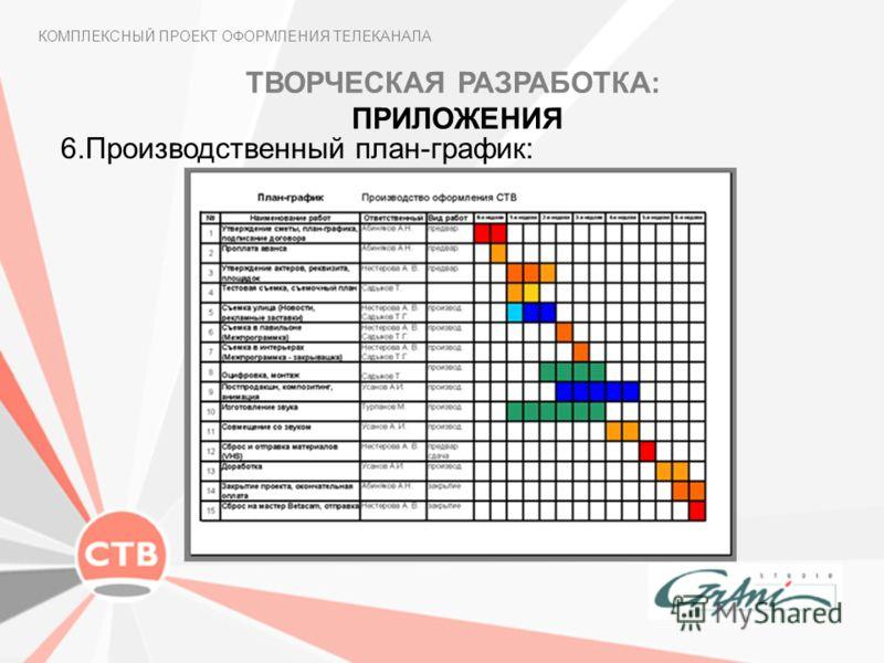 КОМПЛЕКСНЫЙ ПРОЕКТ ОФОРМЛЕНИЯ ТЕЛЕКАНАЛА 6.Производственный план-график: ТВОРЧЕСКАЯ РАЗРАБОТКА: ПРИЛОЖЕНИЯ