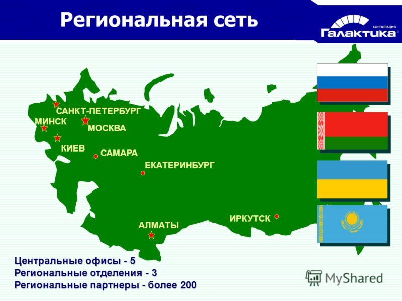 МОСКВА ЕКАТЕРИНБУРГ КИЕВ САНКТ-ПЕТЕРБУРГ АЛМАТЫ ИРКУТСК МИНСК Центральные офисы - 5 Региональные отделения - 3 Региональные партнеры - более 200 Региональная сеть САМАРА