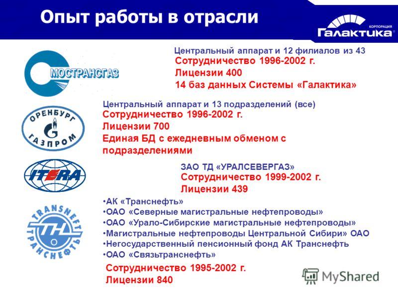 Опыт работы в отрасли Сотрудничество 1996-2002 г. Лицензии 400 14 баз данных Системы «Галактика» Сотрудничество 1996-2002 г. Лицензии 700 Единая БД с ежедневным обменом с подразделениями ЗАО ТД «УРАЛСЕВЕРГАЗ» Сотрудничество 1999-2002 г. Лицензии 439