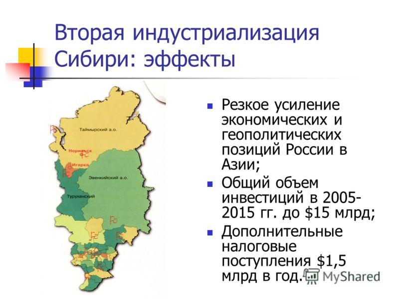 Вторая индустриализация Сибири: эффекты Резкое усиление экономических и геополитических позиций России в Азии; Общий объем инвестиций в 2005- 2015 гг. до $15 млрд; Дополнительные налоговые поступления $1,5 млрд в год.