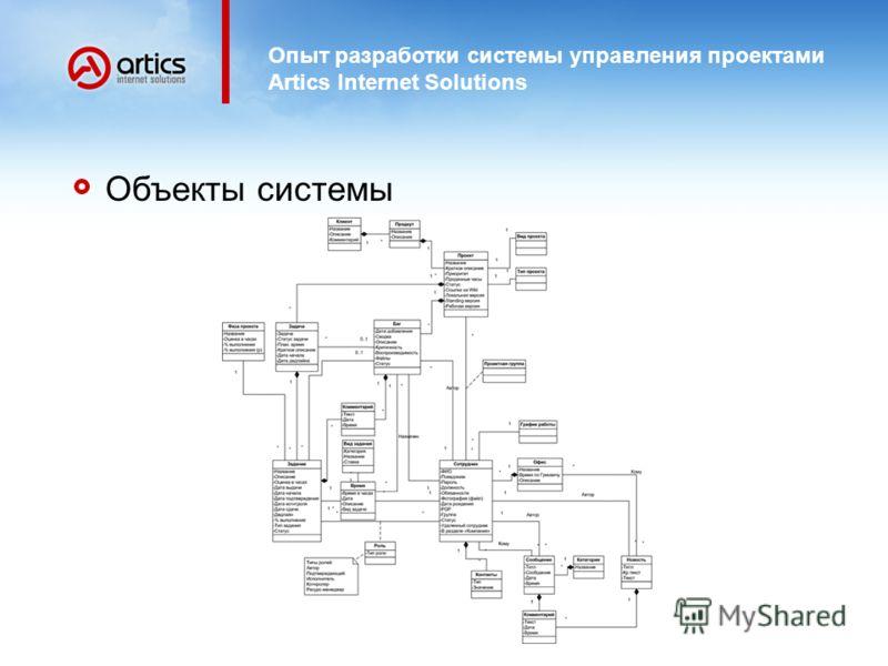 Опыт разработки системы управления проектами Artics Internet Solutions Объекты системы