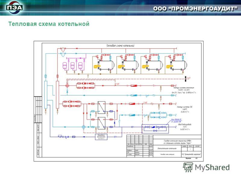 Комплексные подходы к повышению энергетической эффективности Тепловая схема котельной