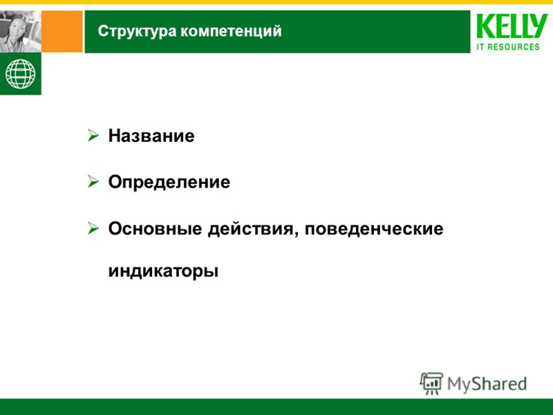 Структура компетенций Название Определение Основные действия, поведенческие индикаторы