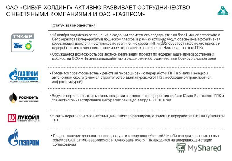 7 15 ноября подписано соглашение о создании совместного предприятия на базе Нижневартовского и Белозерного газоперерабатывающих комплексов, в рамках которого будут обеспечена эффективная координация действия нефтяников по увеличению сбора ПНГ и газоп