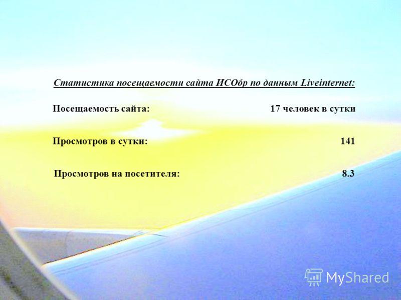Статистика посещаемости сайта ИСОбр по данным Liveinternet: Посещаемость сайта: 17 человек в сутки Просмотров в сутки: 141 Просмотров на посетителя: 8.3