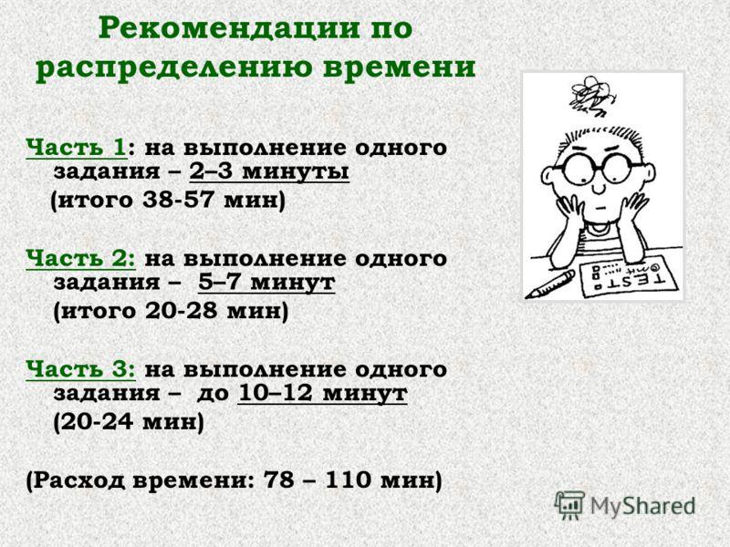 Рекомендации по распределению времени Часть 1: на выполнение одного задания – 2–3 минуты (итого 38-57 мин) Часть 2: на выполнение одного задания – 5–7 минут (итого 20-28 мин) Часть 3: на выполнение одного задания – до 10–12 минут (20-24 мин) (Расход