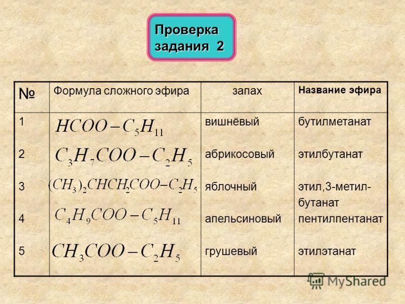 Проверка задания 2 Формула сложного эфиразапах Название эфира 1234512345 вишнёвый абрикосовый яблочный апельсиновый грушевый бутилметанат этилбутанат этил,3-метил- бутанат пентилпентанат этилэтанат