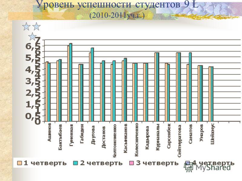 Уровень успешности студентов 9 L (2010-2011уч.г.)