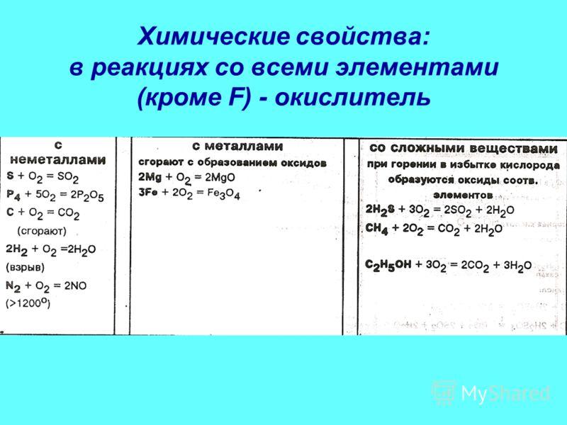 Химические свойства: в реакциях со всеми элементами (кроме F) - окислитель