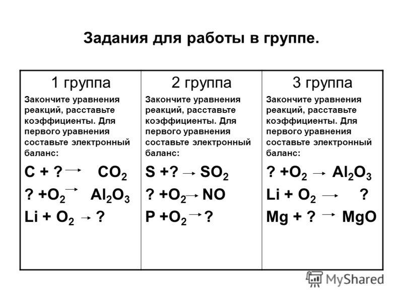 Задания для работы в группе. 1 группа Закончите уравнения реакций, расставьте коэффициенты. Для первого уравнения составьте электронный баланс: C + ? СO 2 ? +O 2 Al 2 O 3 Li + O 2 ? 2 группа Закончите уравнения реакций, расставьте коэффициенты. Для п