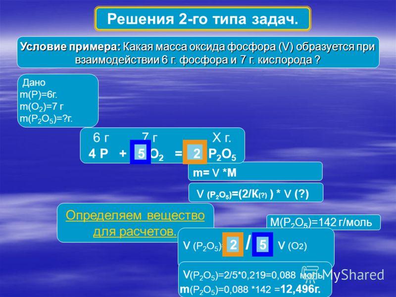 Условие примера: Какая масса оксида фосфора (V) образуется при взаимодействии 6 г. фосфора и 7 г. кислорода ? m= ν *M Дано m(P)=6г. m(O 2 )=7 г m(P 2 O 5 )=?г. 6 г 7 г Х г. 4 P + 5 O 2 = 2 P 2 O 5 M(P 2 O 5 )=142 г/моль Определяем вещество для расчет