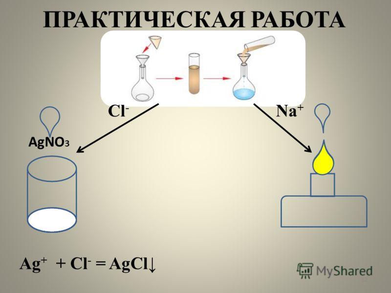 AgNO 3 Ag + + Cl - = AgCl Cl - Na + ПРАКТИЧЕСКАЯ РАБОТА 12