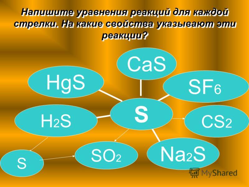 Напишите уравнения реакций для каждой стрелки. На какие свойства указывают эти реакции? CS 2 S SO 2