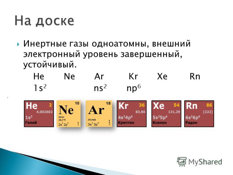 Инертные газы одноатомны, внешний электронный уровень завершенный, устойчивый. He Ne Ar Kr Xe Rn 1s 2 ns 2 np 6.