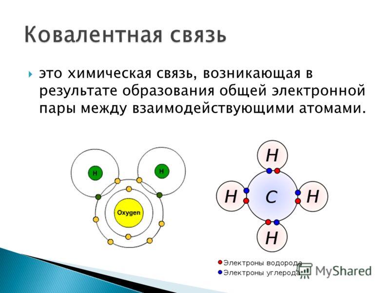 это химическая связь, возникающая в результате образования общей электронной пары между взаимодействующими атомами.