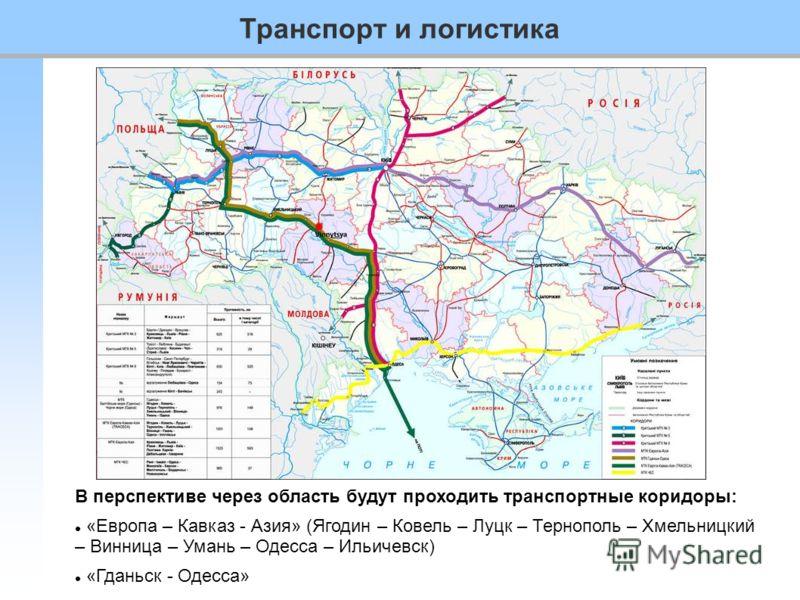 В перспективе через область будут проходить транспортные коридоры: «Европа – Кавказ - Азия» (Ягодин – Ковель – Луцк – Тернополь – Хмельницкий – Винница – Умань – Одесса – Ильичевск) «Гданьск - Одесса» Транспорт и логистика