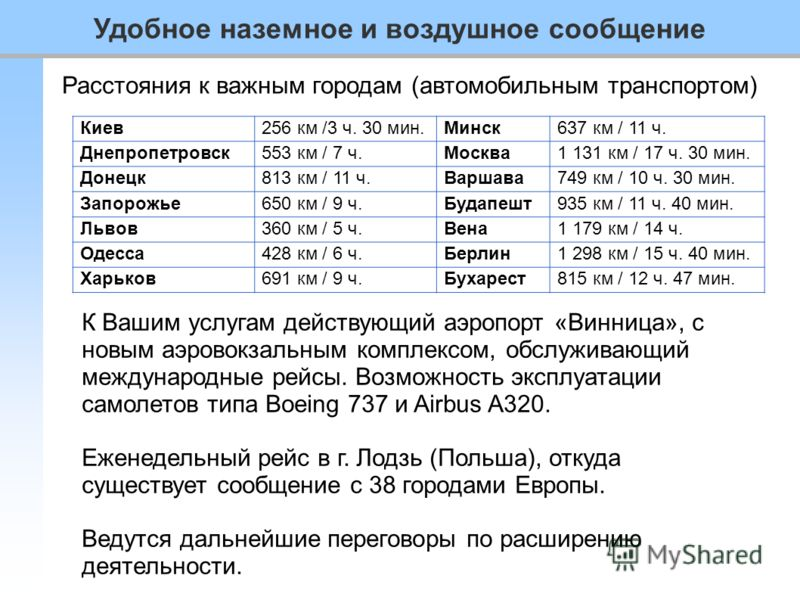 Киев256 км /3 ч. 30 мин.Минск637 км / 11 ч. Днепропетровск553 км / 7 ч.Москва1 131 км / 17 ч. 30 мин. Донецк813 км / 11 ч.Варшава749 км / 10 ч. 30 мин. Запорожье650 км / 9 ч.Будапешт935 км / 11 ч. 40 мин. Львов360 км / 5 ч.Вена1 179 км / 14 ч. Одесса