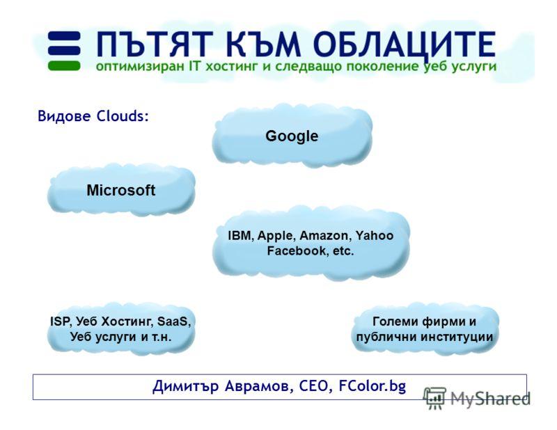 Димитър Аврамов, CEO, FColor.bg Видове Clouds: Google Microsoft IBM, Apple, Amazon, Yahoo Facebook, etc. ISP, Уеб Хостинг, SaaS, Уеб услуги и т.н. Големи фирми и публични институции