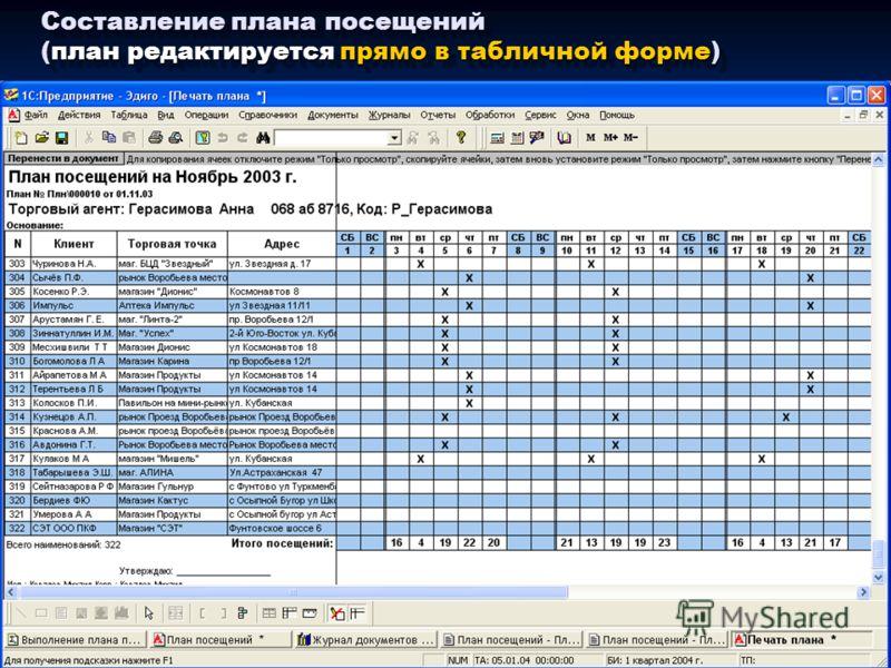 Составление плана посещений (план редактируется прямо в табличной форме)