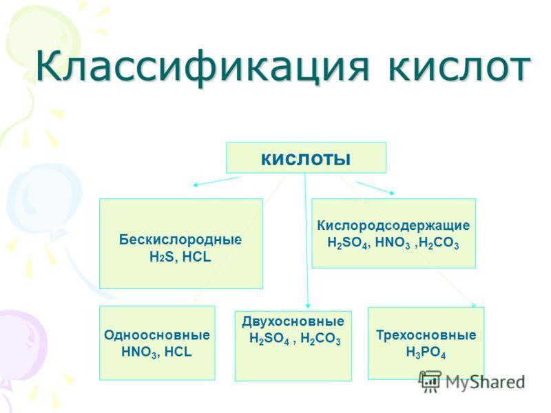Классификация кислот кислоты Бескислородные H 2 S, HCL Кислородсодержащие H 2 SO 4, HNO 3,H 2 CO 3 Одноосновные HNO 3, HCL Двухосновные H 2 SO 4, H 2 CO 3 Трехосновные H 3 PO 4