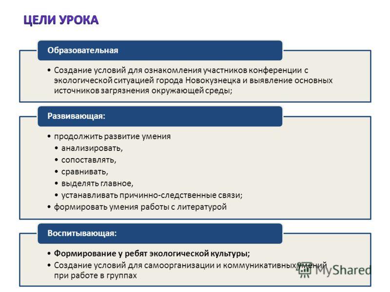 Создание условий для ознакомления участников конференции с экологической ситуацией города Новокузнецка и выявление основных источников загрязнения окружающей среды; Образовательная продолжить развитие умения анализировать, сопоставлять, сравнивать, в