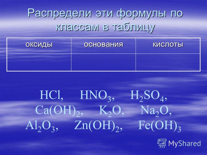 Распредели эти формулы по классам в таблицу оксидыоснованиякислоты HCl, HNO 3, H 2 SO 4, Ca(OH) 2, K 2 O, Na 2 O, Al 2 O 3, Zn(OH) 2, Fe(OH) 3