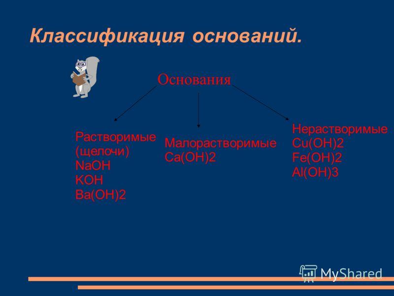 Классификация оснований. Основания Растворимые (щелочи) NaOH KOH Ba(OH)2 Малорастворимые Ca(OH)2 Hерастворимые Cu(OH)2 Fe(OH)2 Al(OH)3
