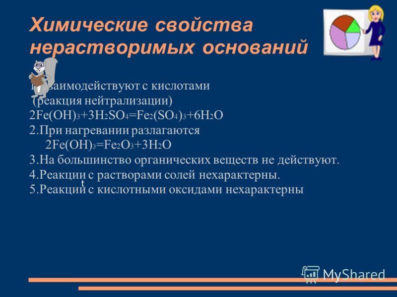 Химические свойства нерастворимых оснований 1.Взаимодействуют с кислотами (реакция нейтрализации) 2Fe(OH) 3 +3H 2 SO 4 =Fe 2 (SO 4 ) 3 +6H 2 O 2.При нагревании разлагаются 2Fe(OH) 3 =Fe 2 O 3 +3H 2 O 3.На большинство органических веществ не действуют