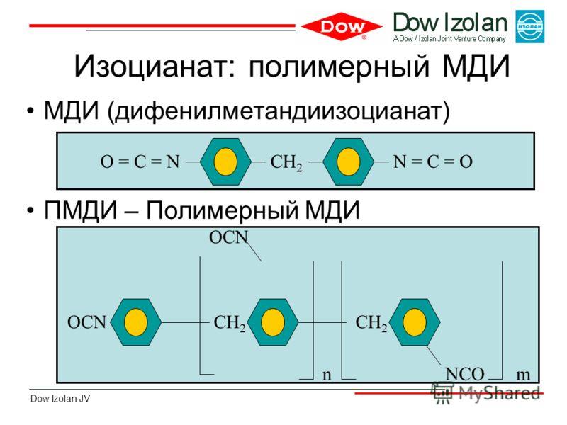 Dow Izolan JV Изоцианат: полимерный МДИ МДИ (дифенилметандиизоцианат) ПМДИ – Полимерный МДИ CH 2 NCO OCN nm CH 2 N = C = OO = C = N
