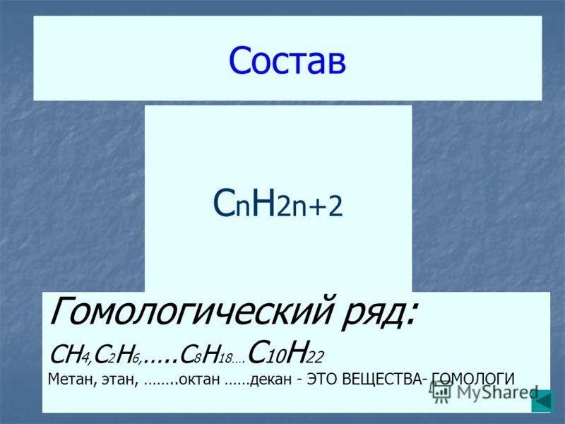 Состав CH 4 C2H6C2H6 C3H8C3H8 C n H 2n+2 Гомологический ряд: CH 4, C 2 H 6, …..C 8 H 18…. C 10 H 22 Метан, этан, ……..октан ……декан - ЭТО ВЕЩЕСТВА- ГОМОЛОГИ