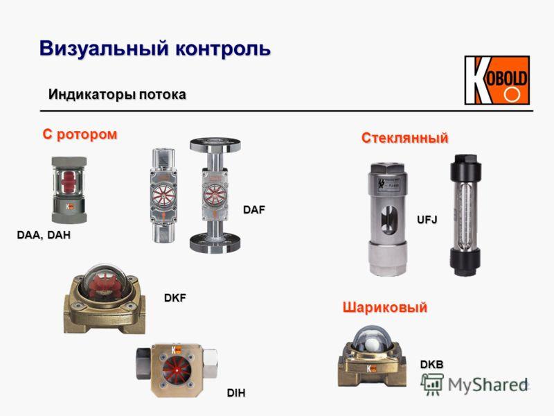 Индикаторы потока С ротором DIH DKB Стеклянный DAF DKF UFJ DAA, DAH Шариковый Визуальный контроль