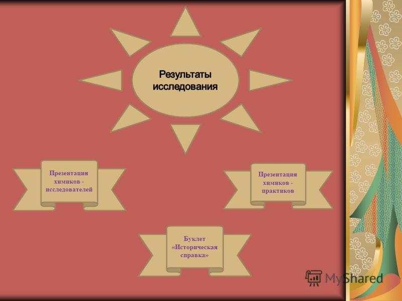Презентация химиков - исследователей Буклет «Историческая справка» Презентация химиков - практиков