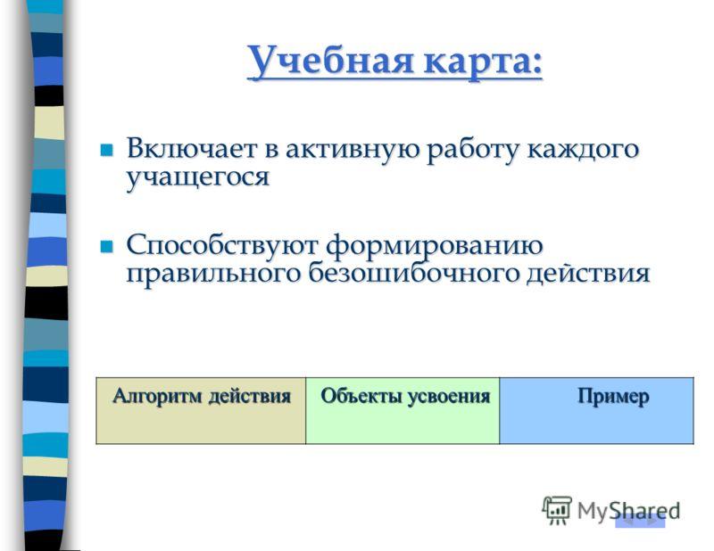 Учебная карта: n Включает в активную работу каждого учащегося n Способствуют формированию правильного безошибочного действия Алгоритм действия Объекты усвоения Объекты усвоения Пример Пример