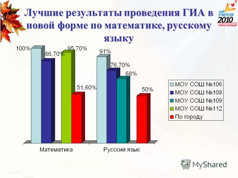 Лучшие результаты проведения ГИА в новой форме по математике, русскому языку
