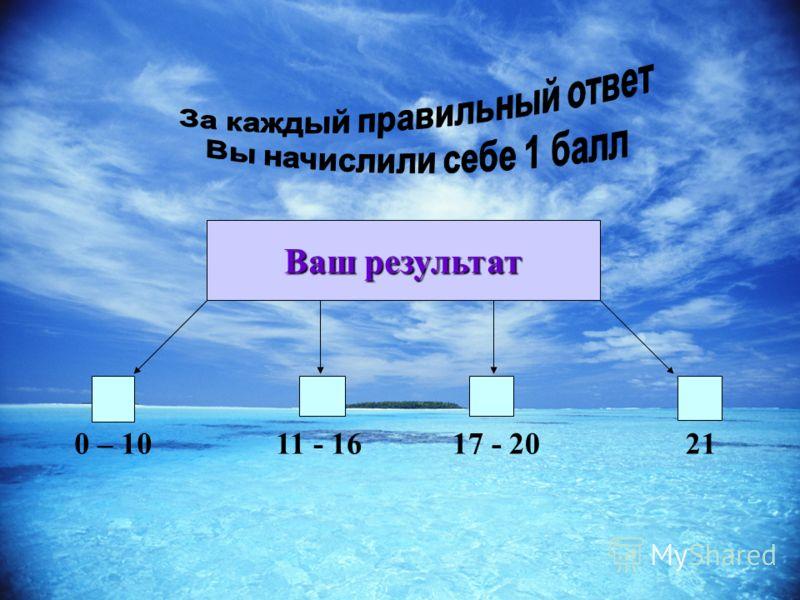 Ваш результат Ваш результат 0 – 102117 - 2011 - 16