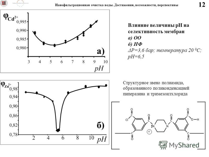 12 Влияние величины рН на селективность мембран а) ОО б) НФ ΔP=3,6 бар; температура 20 0 С; рН=6,5 а) б) Структурное звено полиамида, образованного поликонденсацией пиперазина и тримезоилхлорида Нанофильтрационная очистка воды. Достижения, возможност