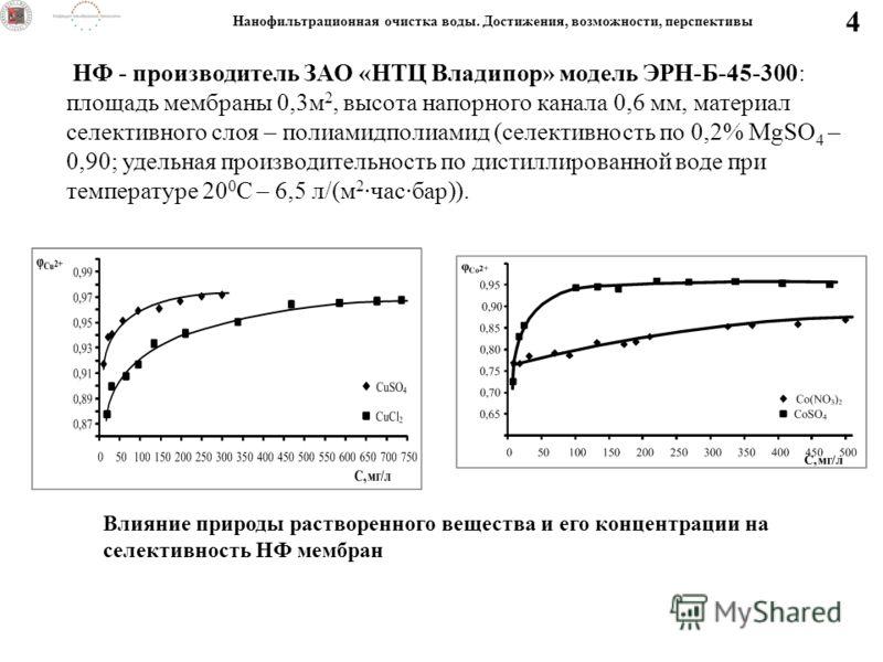 НФ - производитель ЗАО «НТЦ Владипор» модель ЭРН-Б-45-300: площадь мембраны 0,3м 2, высота напорного канала 0,6 мм, материал селективного слоя – полиамидполиамид (селективность по 0,2% MgSO 4 – 0,90; удельная производительность по дистиллированной во