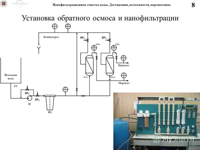 Установка обратного осмоса и нанофильтрации 8 Нанофильтрационная очистка воды. Достижения, возможности, перспективы