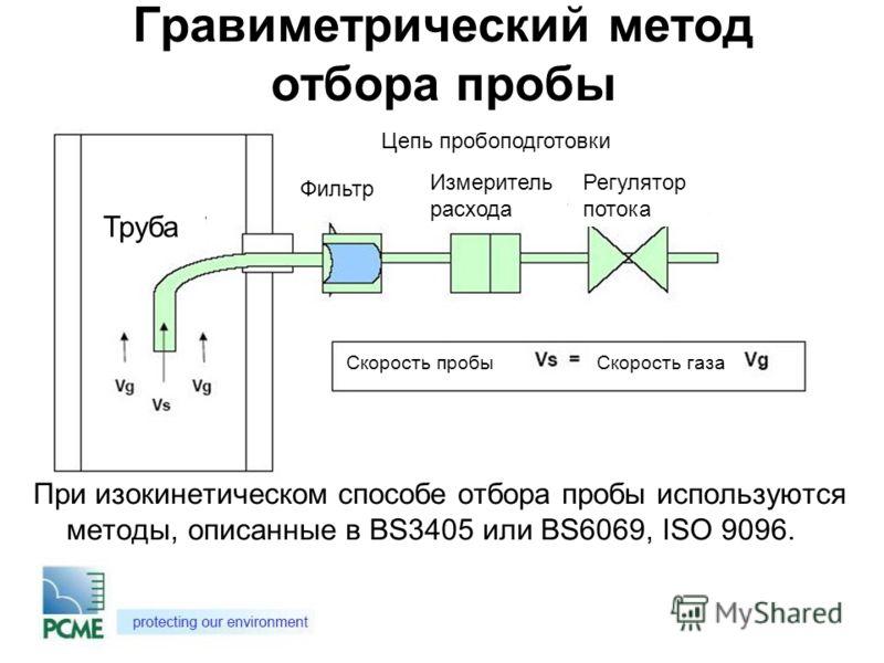 Гравиметрический метод отбора пробы При изокинетическом способе отбора пробы используются методы, описанные в BS3405 или BS6069, ISO 9096. Регулятор потока Измеритель расхода Фильтр Цепь пробоподготовки Скорость пробыСкорость газа Труба