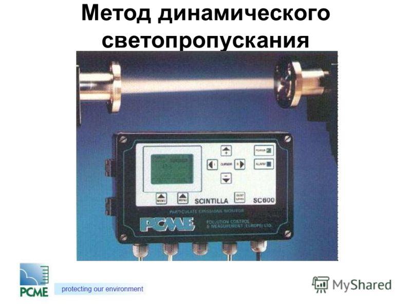 Метод динамического светопропускания