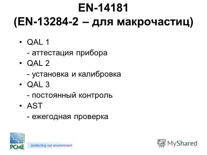 EN-14181 (EN-13284-2 – для макрочастиц) QAL 1 - аттестация прибора QAL 2 - установка и калибровка QAL 3 - постоянный контроль AST - ежегодная проверка