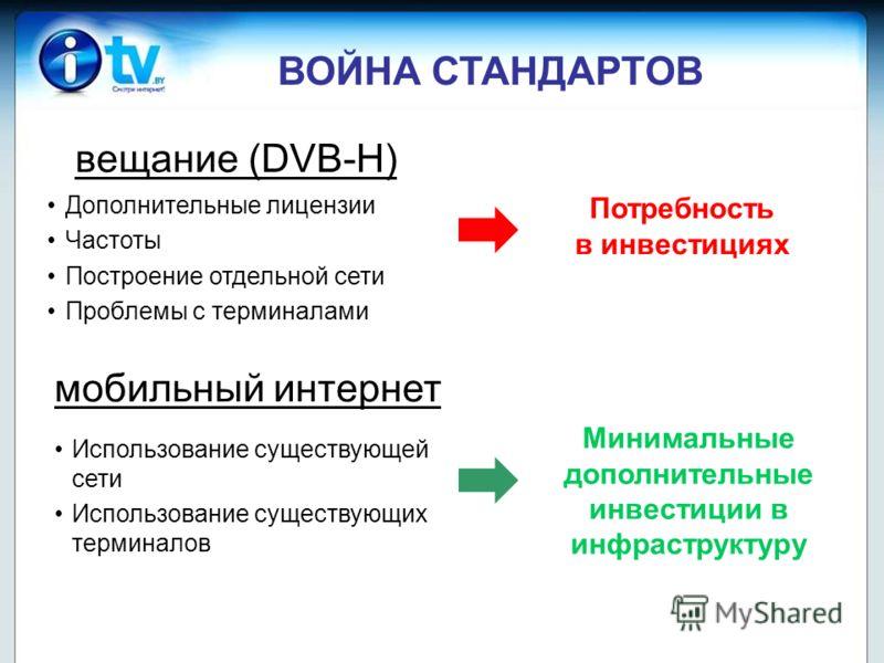ВОЙНА СТАНДАРТОВ вещание (DVB-H) Дополнительные лицензии Частоты Построение отдельной сети Проблемы с терминалами Потребность в инвестициях мобильный интернет Использование существующей сети Использование существующих терминалов Минимальные дополните