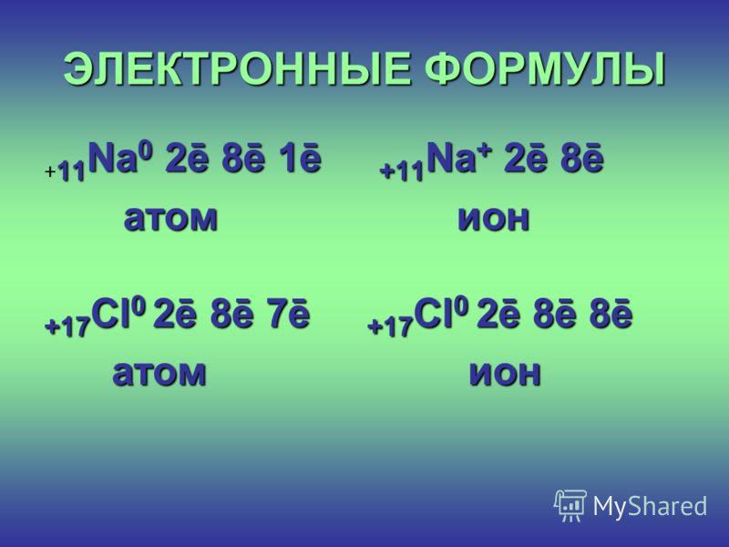 ЭЛЕКТРОННЫЕ ФОРМУЛЫ 11 Na 0 2ē 8ē 1ē +11 Na + 2ē 8ē + 11 Na 0 2ē 8ē 1ē +11 Na + 2ē 8ē атом ион атом ион +17 Cl 0 2ē 8ē 7ē +17 Cl 0 2ē 8ē 8ē атом ион атом ион