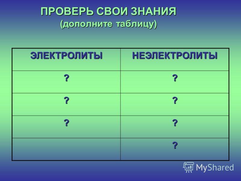 ПРОВЕРЬ СВОИ ЗНАНИЯ (дополните таблицу) ЭЛЕКТРОЛИТЫНЕЭЛЕКТРОЛИТЫ ?? ?? ?? ?