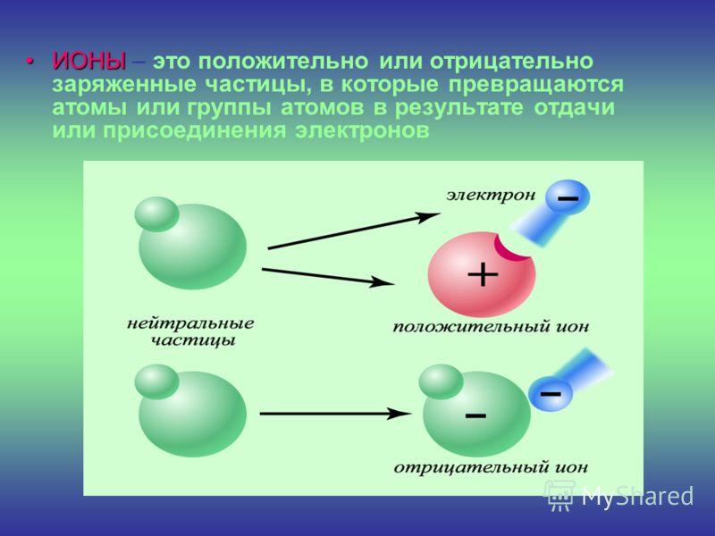 ИОНЫИОНЫ – это положительно или отрицательно заряженные частицы, в которые превращаются атомы или группы атомов в результате отдачи или присоединения электронов